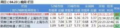 QQ阅读《2017书香中国》成内容