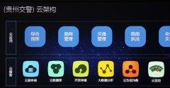 大数据系列报道:贵州交警大数据之二十三