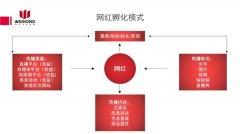 微红文化传播(上海)有限公
