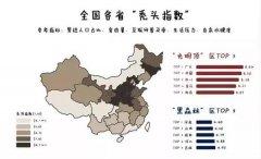 """中国""""秃头指数""""地图公布,达霏欣解决脱发患者的焦虑与恐惧!"""