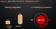 全球磁悬浮中央空调TOP5:中国仅海尔且第