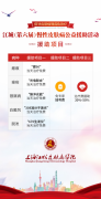 倡导皮肤病规范化诊疗 江城第六届慢性皮肤病公益援助活动