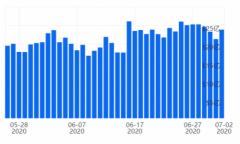 合约用户量月增325%+的背后,满币为何满是争议?