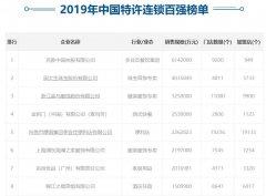 """""""2019中国特许连锁百强""""榜单发布"""