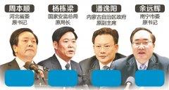 中纪委通报首提非组织政治活动、违规选用秘书